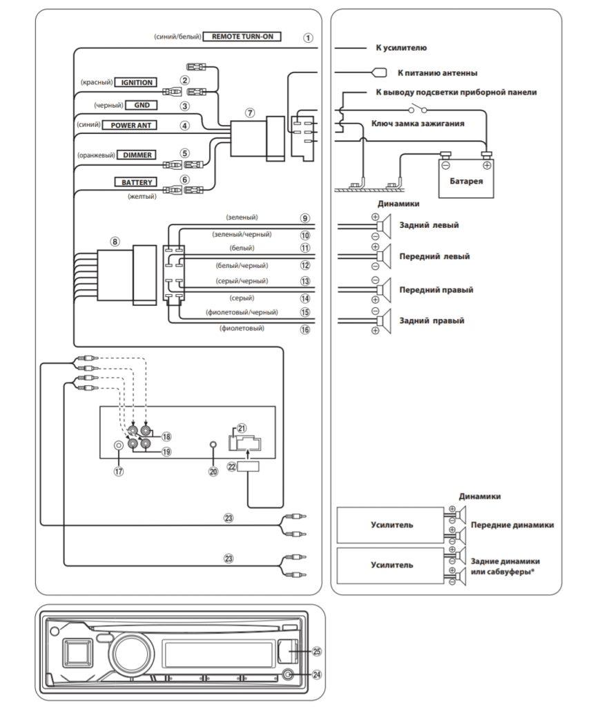 Схема подключения магнитолы Alpine CDE-170R