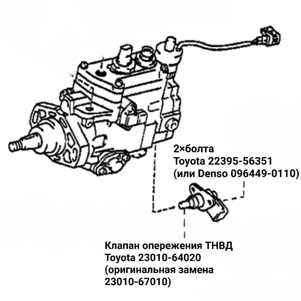 ТНВД Тойота